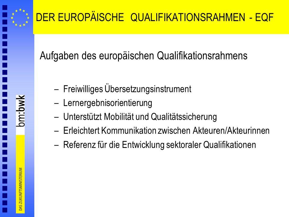 DER EUROPÄISCHE QUALIFIKATIONSRAHMEN - EQF Aufgaben des europäischen Qualifikationsrahmens –Freiwilliges Übersetzungsinstrument –Lernergebnisorientier
