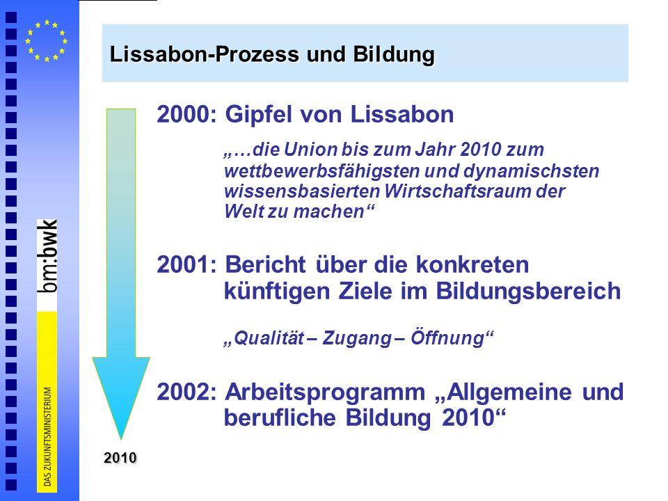 Lissabon-Prozess und Bildung 2000: Gipfel von Lissabon …die Union bis zum Jahr 2010 zum wettbewerbsfähigsten und dynamischsten wissensbasierten Wirtsc