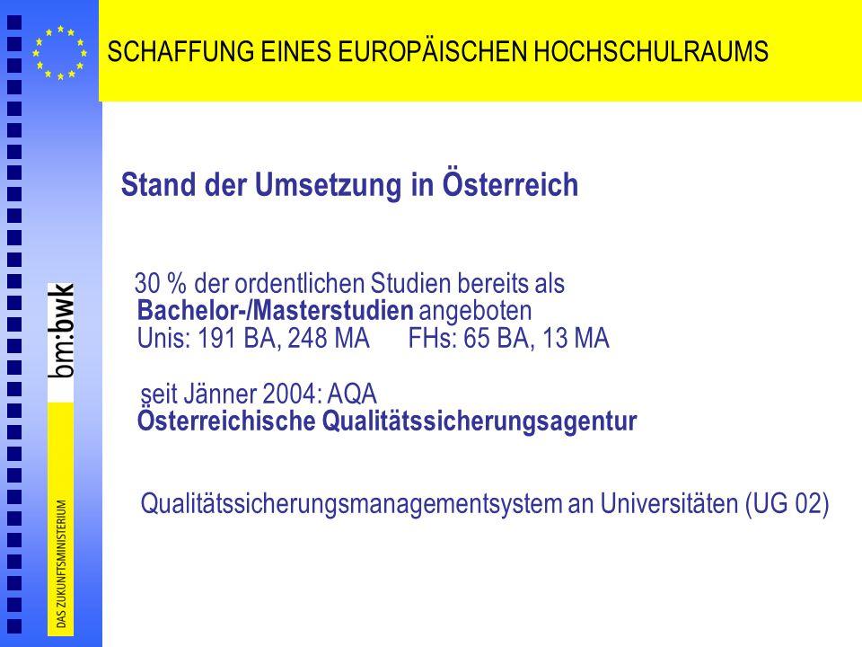 SCHAFFUNG EINES EUROPÄISCHEN HOCHSCHULRAUMS Stand der Umsetzung in Österreich 30 % der ordentlichen Studien bereits als Bachelor-/Masterstudien angebo