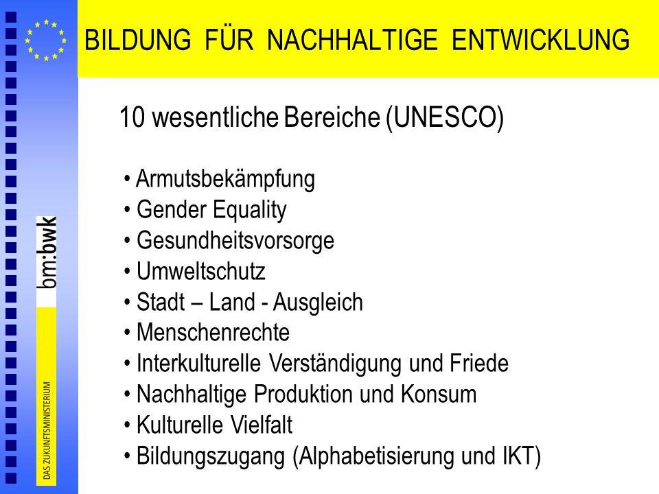 BILDUNG FÜR NACHHALTIGE ENTWICKLUNG 10 wesentliche Bereiche (UNESCO) Armutsbekämpfung Gender Equality Gesundheitsvorsorge Umweltschutz Stadt – Land -