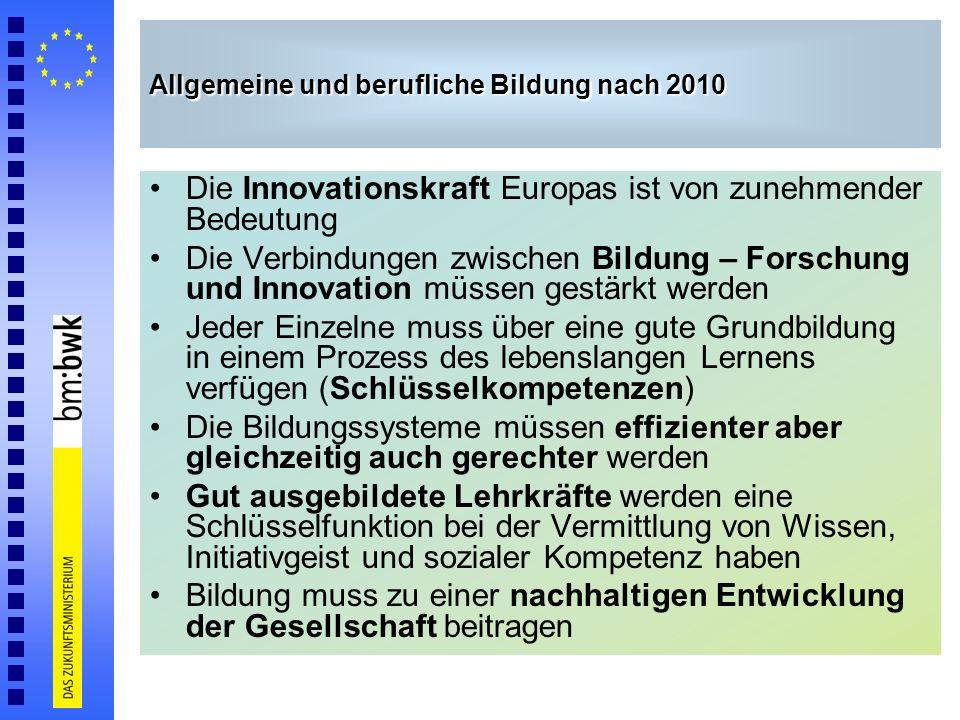 Die Innovationskraft Europas ist von zunehmender Bedeutung Die Verbindungen zwischen Bildung – Forschung und Innovation müssen gestärkt werden Jeder E