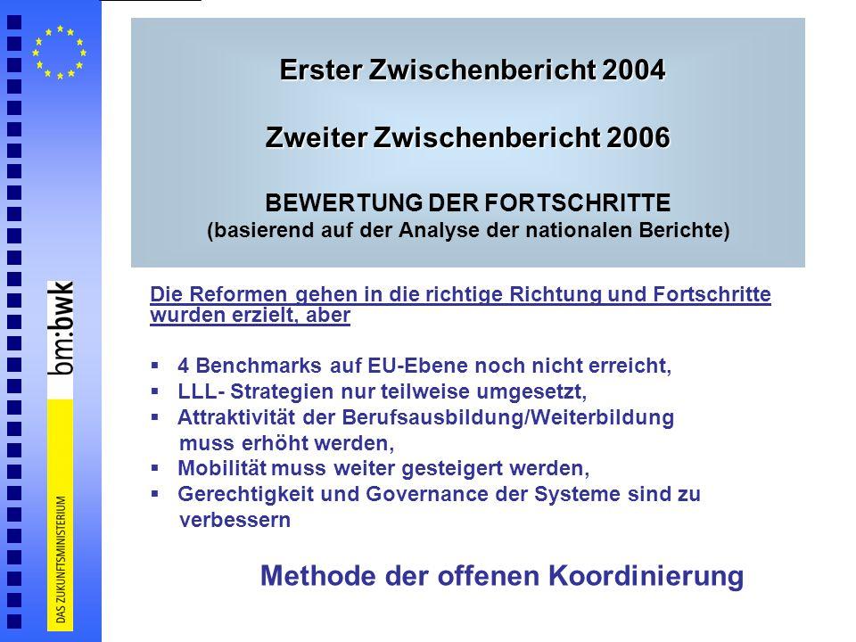 Erster Zwischenbericht 2004 Zweiter Zwischenbericht 2006 Erster Zwischenbericht 2004 Zweiter Zwischenbericht 2006 BEWERTUNG DER FORTSCHRITTE (basieren