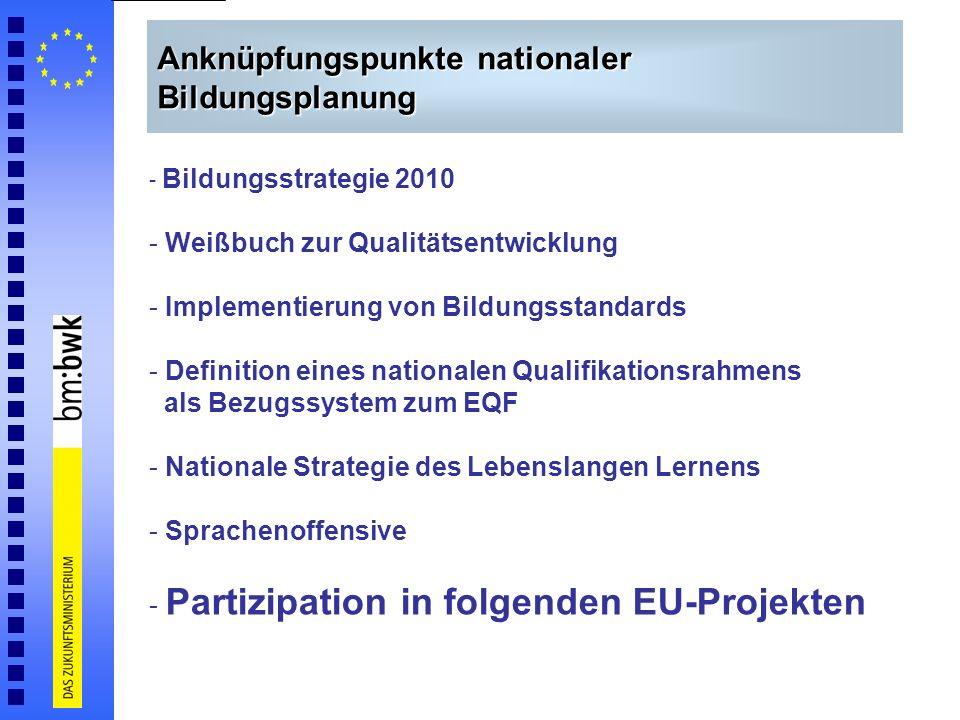 INNOVATIVE BILDUNGSPROJEKTE DER EU SCHLÜSSELKOMPETENZEN INVESTMENT IN EDUCATION INDIKATOREN UND BENCHMARKS ICT – PEER LEARNING INNOVATIONEN IN MATHEMATIK UND NATURWISSENSCHAFTEN TEACHERS & TRAINERS IN VERÄNDERTEN ROLLEN DER EUROPÄISCHE QUALIFIKATIONSRAHMEN – EQF SCHAFFUNG EINES EUROPÄISCHEN HOCHSCHULRAUMS LIFELONG GUIDANCE LIFELONGLEARNING-STRATEGIE BILDUNG FÜR NACHHALTIGE ENTWICKLUNG Österreich nimmt z.T.