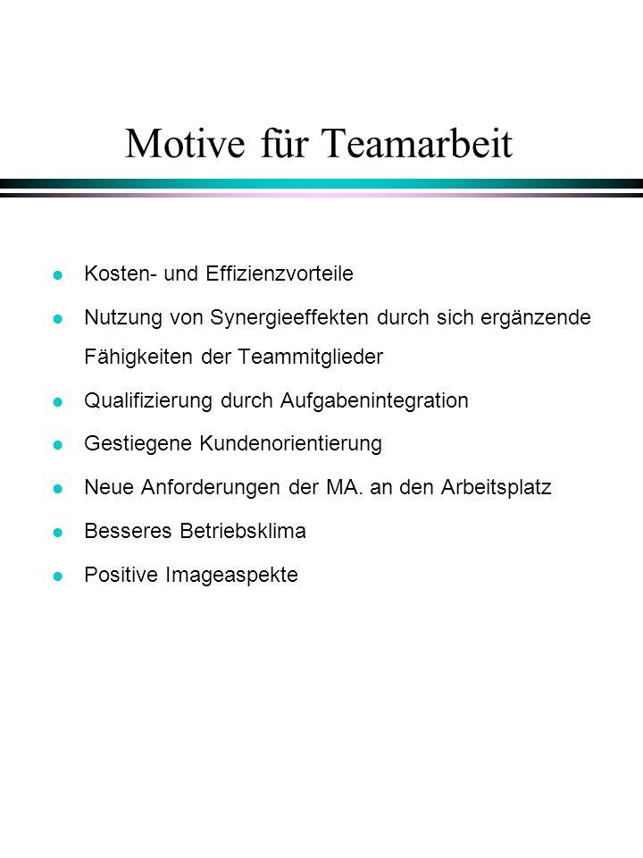 Motive für Teamarbeit l Kosten- und Effizienzvorteile l Nutzung von Synergieeffekten durch sich ergänzende Fähigkeiten der Teammitglieder l Qualifizie