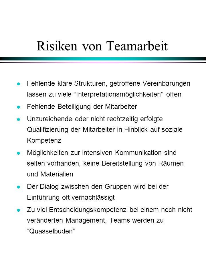 Risiken von Teamarbeit l Fehlende klare Strukturen, getroffene Vereinbarungen lassen zu viele Interpretationsmöglichkeiten offen l Fehlende Beteiligun
