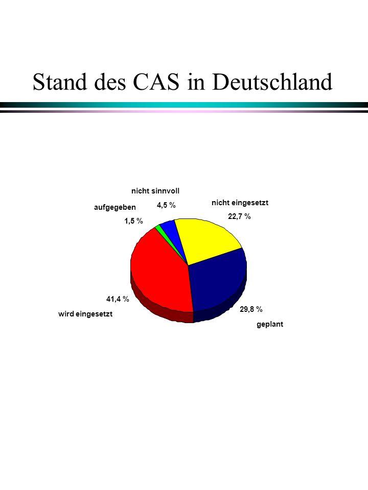 Stand des CAS in Deutschland aufgegeben 1,5 % wird eingesetzt 41,4 % geplant 29,8 % nicht eingesetzt 22,7 % nicht sinnvoll 4,5 %