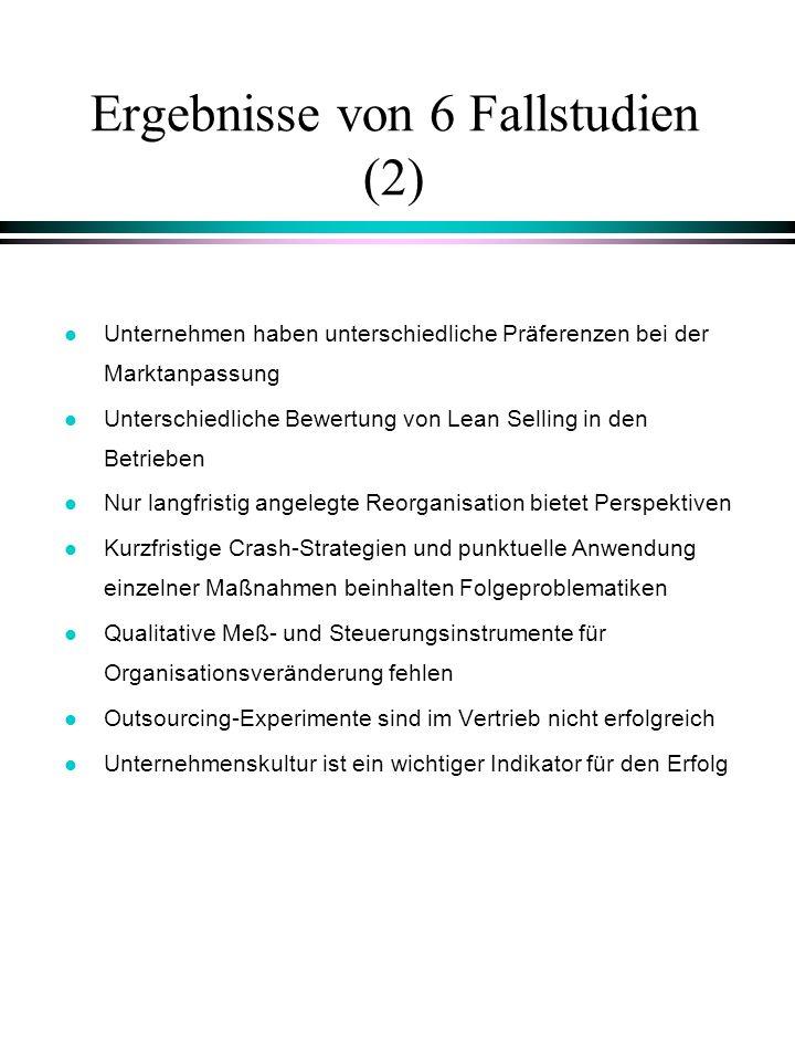 Ergebnisse von 6 Fallstudien (2) l Unternehmen haben unterschiedliche Präferenzen bei der Marktanpassung l Unterschiedliche Bewertung von Lean Selling