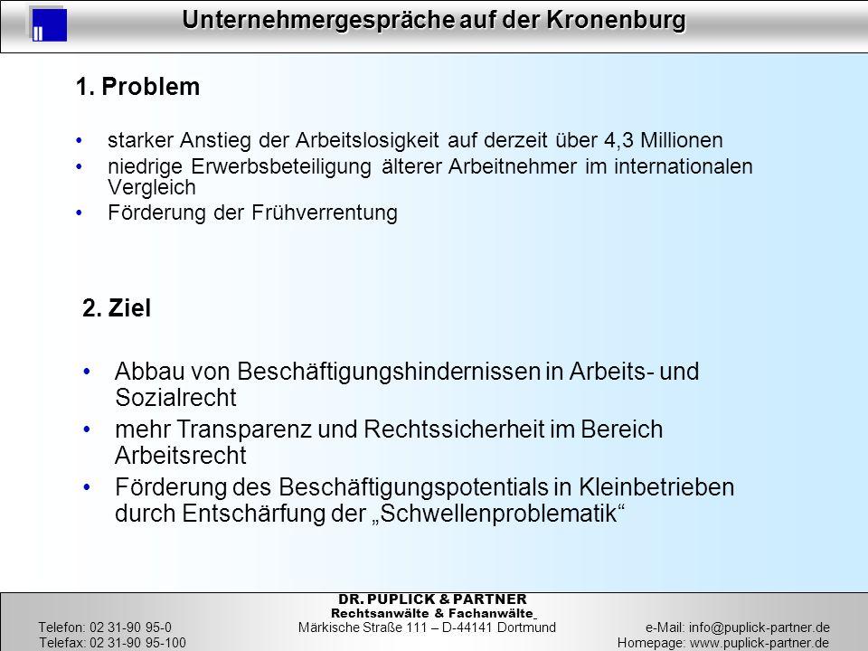 5 Unternehmergespräche auf der Kronenburg 5 DR. PUPLICK & PARTNER Rechtsanwälte & Fachanwälte Telefon: 02 31-90 95-0 Märkische Straße 111 – D-44141 Do