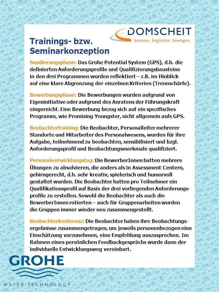 Trainings- bzw. Seminarkonzeption Sondierungsphase: Das Grohe Potential System (GPS), d.h. die definierten Anforderungsprofile und Qualifizierungsbaus