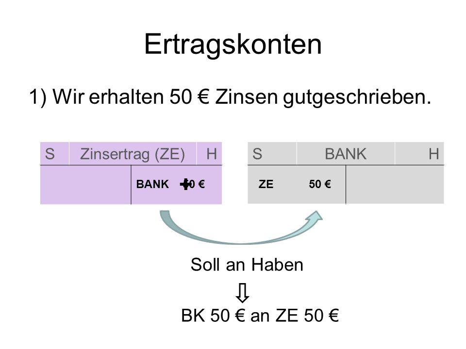SZinsertrag (ZE)H Ertragskonten 1) Wir erhalten 50 Zinsen gutgeschrieben. SBANKH BANK50 ZE 50 Soll an Haben BK 50 an ZE 50 +