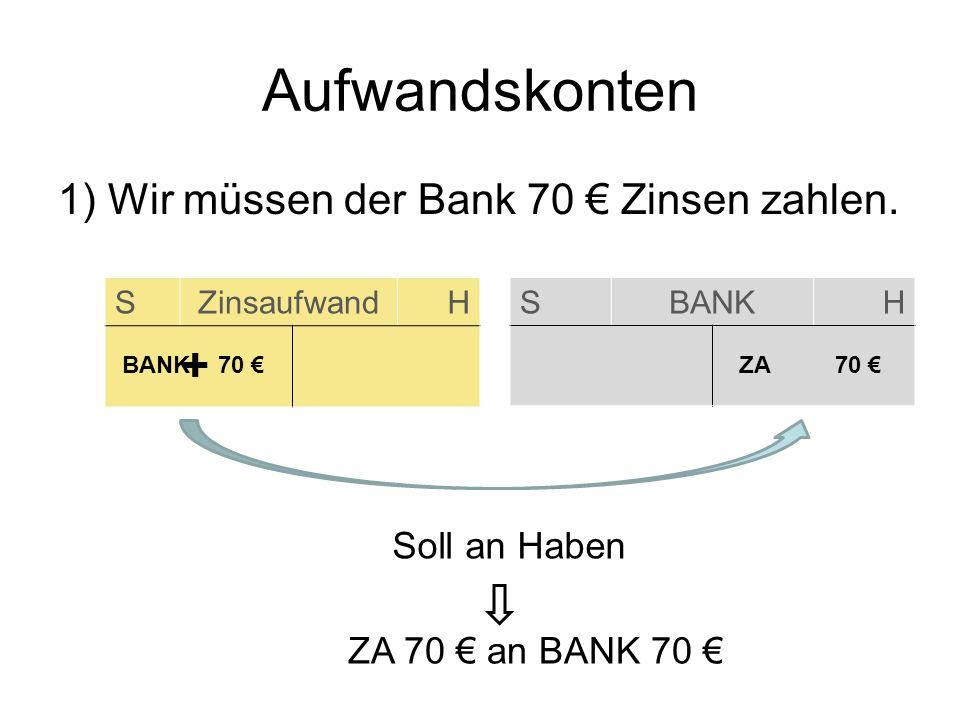 SZinsaufwandH Aufwandskonten SBANKH ZA 70 + 1) Wir müssen der Bank 70 Zinsen zahlen. BANK70 Soll an Haben ZA 70 an BANK 70