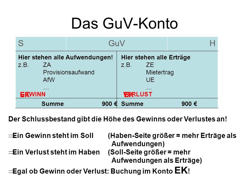 SGuVH Das GuV-Konto Der Schlussbestand gibt die Höhe des Gewinns oder Verlustes an! Ein Gewinn steht im Soll (Haben-Seite größer = mehr Erträge als Au