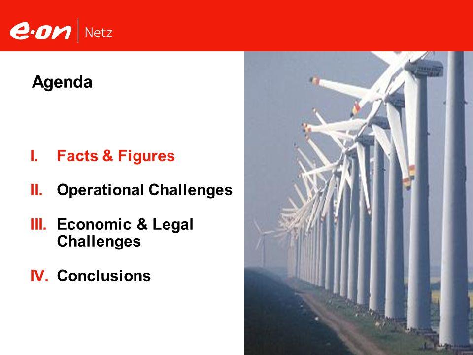 Seite 3Wind Power Integration Christian Schneller, E.ON Netz GmbH Wind Power Capacity 57,000 75,000 inst.
