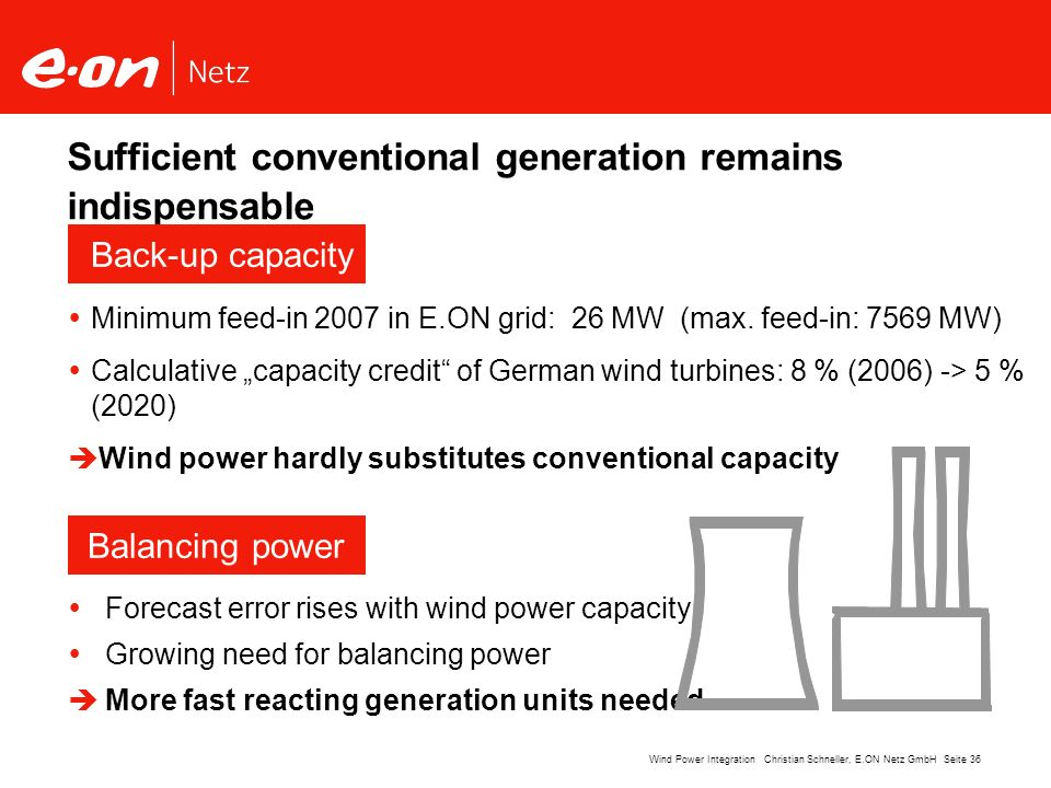 Seite 36Wind Power Integration Christian Schneller, E.ON Netz GmbH Forecast error rises with wind power capacity Growing need for balancing power More