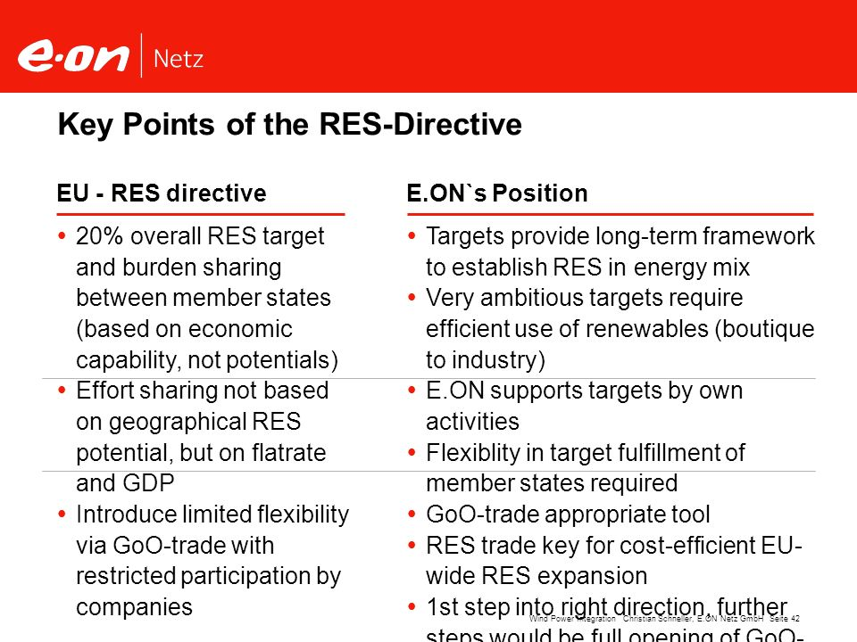 Seite 42Wind Power Integration Christian Schneller, E.ON Netz GmbH Key Points of the RES-Directive EU - RES directiveE.ON`s Position 20% overall RES t