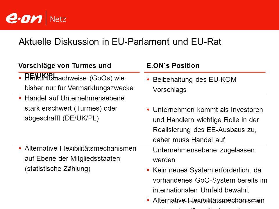 Seite 44Wind Power Integration Christian Schneller, E.ON Netz GmbH Aktuelle Diskussion in EU-Parlament und EU-Rat Vorschläge von Turmes und DE/UK/PL E