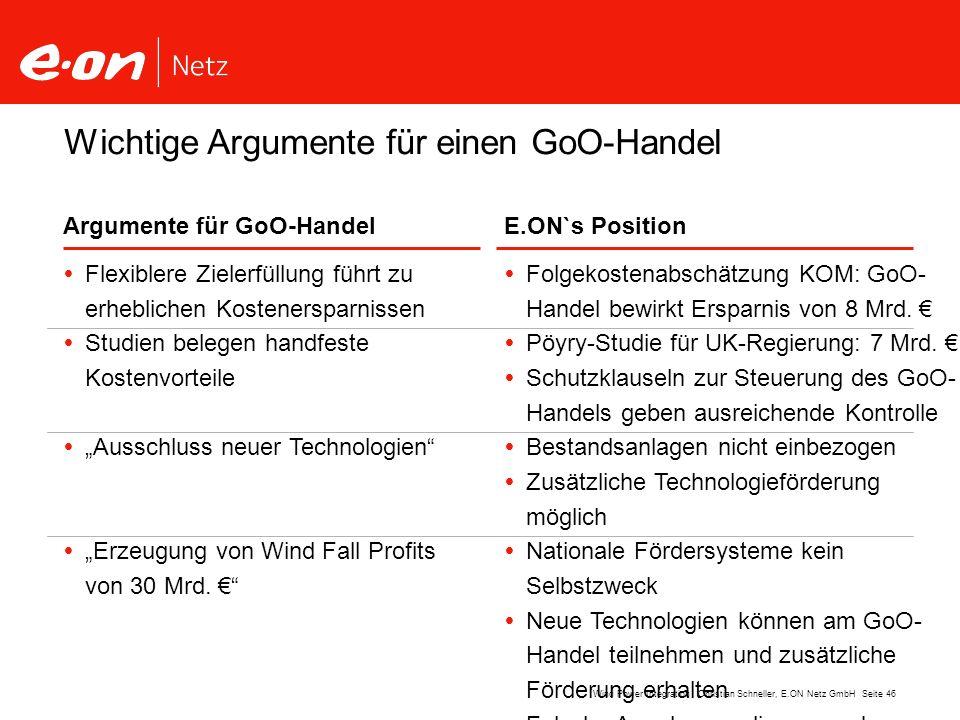 Seite 46Wind Power Integration Christian Schneller, E.ON Netz GmbH Argumente für GoO-HandelE.ON`s Position Flexiblere Zielerfüllung führt zu erheblich