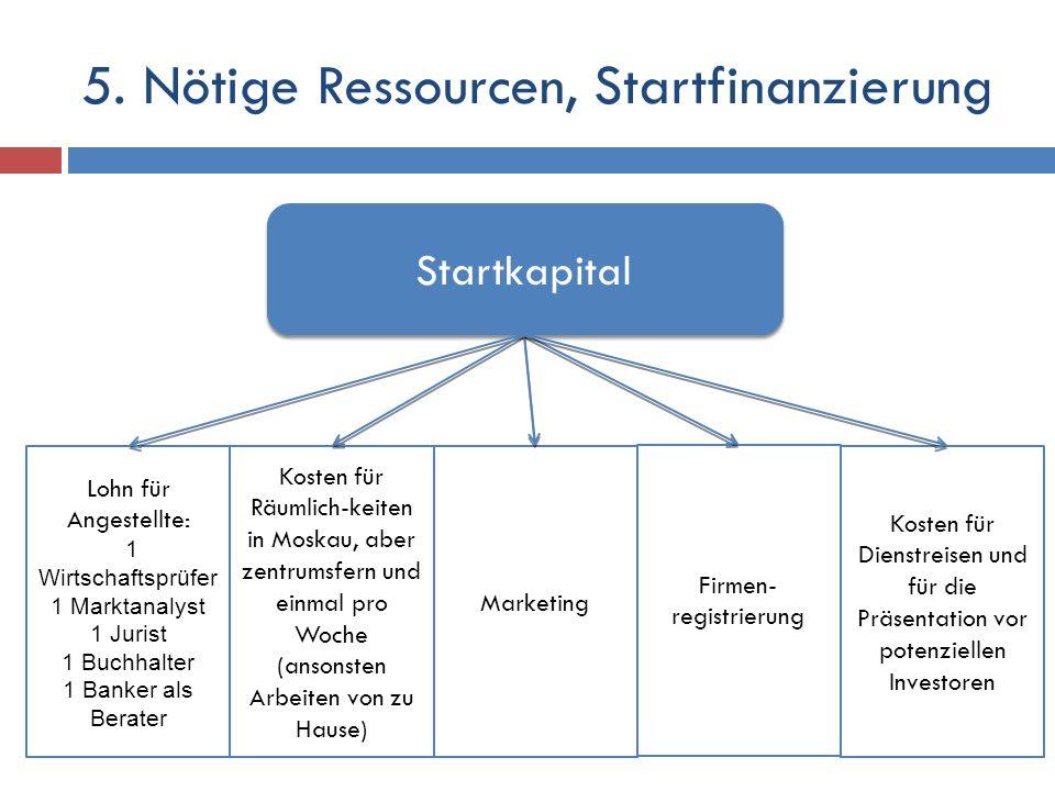 5. Nötige Ressourcen, Startfinanzierung Startkapital Lohn für Angestellte: 1 Wirtschaftsprüfer 1 Marktanalyst 1 Jurist 1 Buchhalter 1 Banker als Berat