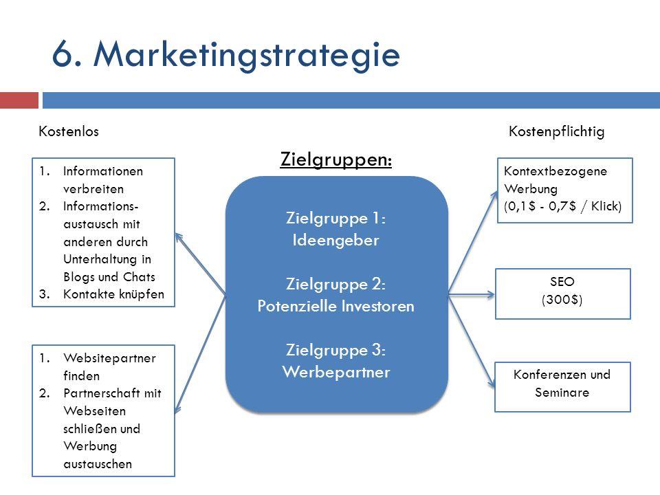 6. Marketingstrategie KostenlosKostenpflichtig 1.Informationen verbreiten 2.Informations- austausch mit anderen durch Unterhaltung in Blogs und Chats