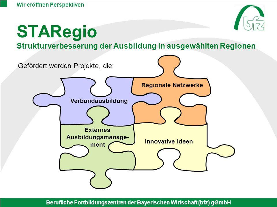 Wir eröffnen Perspektiven Berufliche Fortbildungszentren der Bayerischen Wirtschaft (bfz) gGmbH Finanziert im Rahmen von STARegio Angesiedelt beim Bildungsträger Berufliche Fortbildungszentren der Bayerischen Wirtschaft (bfz) gGmbH Zeitraum: 18 Monate bis 36 Monate Zielgebiet Bamberg und Forchheim BRAs Bamberger Regionalbüro Ausbildungsstellen