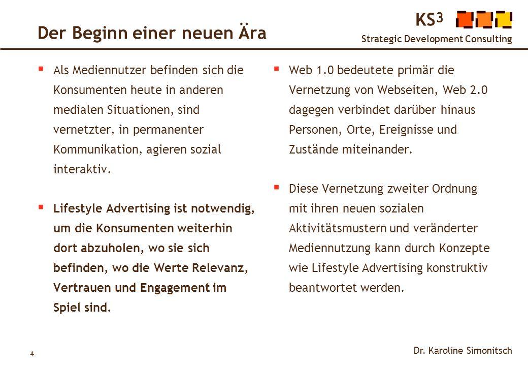 5 KS 3 Strategic Development Consulting Dr. Karoline Simonitsch Begriffswolke rund um das Web 2.0