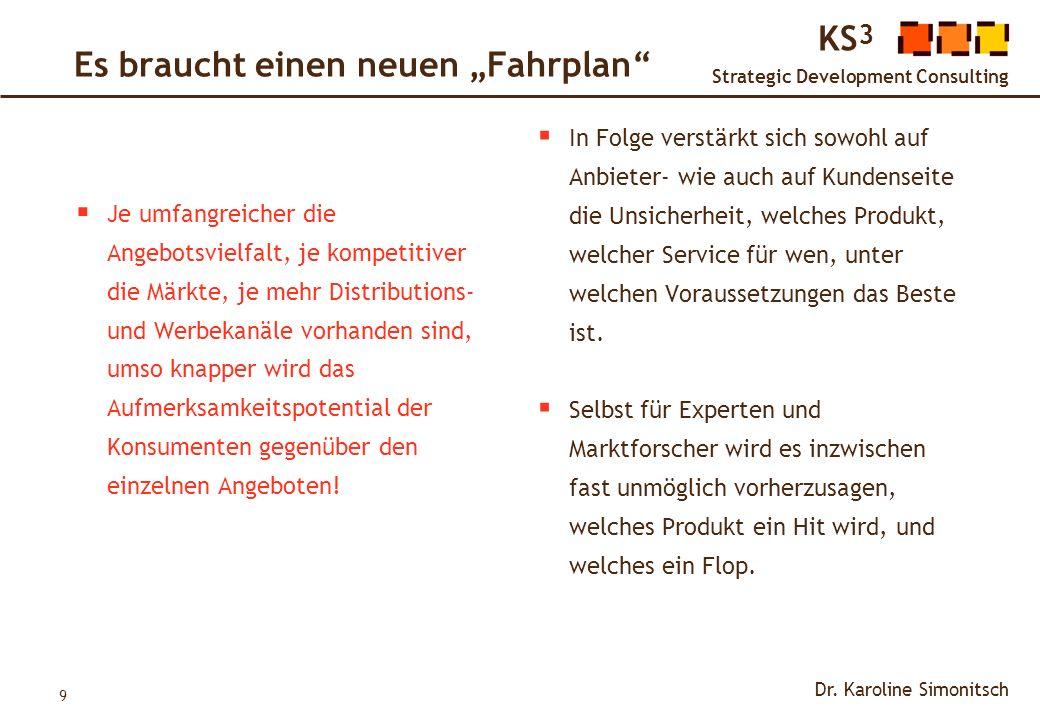 9 KS 3 Strategic Development Consulting Dr. Karoline Simonitsch Es braucht einen neuen Fahrplan Je umfangreicher die Angebotsvielfalt, je kompetitiver