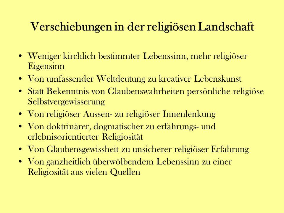 Verschiebungen in der religiösen Landschaft Weniger kirchlich bestimmter Lebenssinn, mehr religiöser Eigensinn Von umfassender Weltdeutung zu kreative