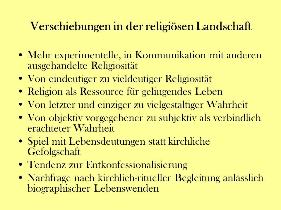 Verschiebungen in der religiösen Landschaft Mehr experimentelle, in Kommunikation mit anderen ausgehandelte Religiosität Von eindeutiger zu vieldeutig