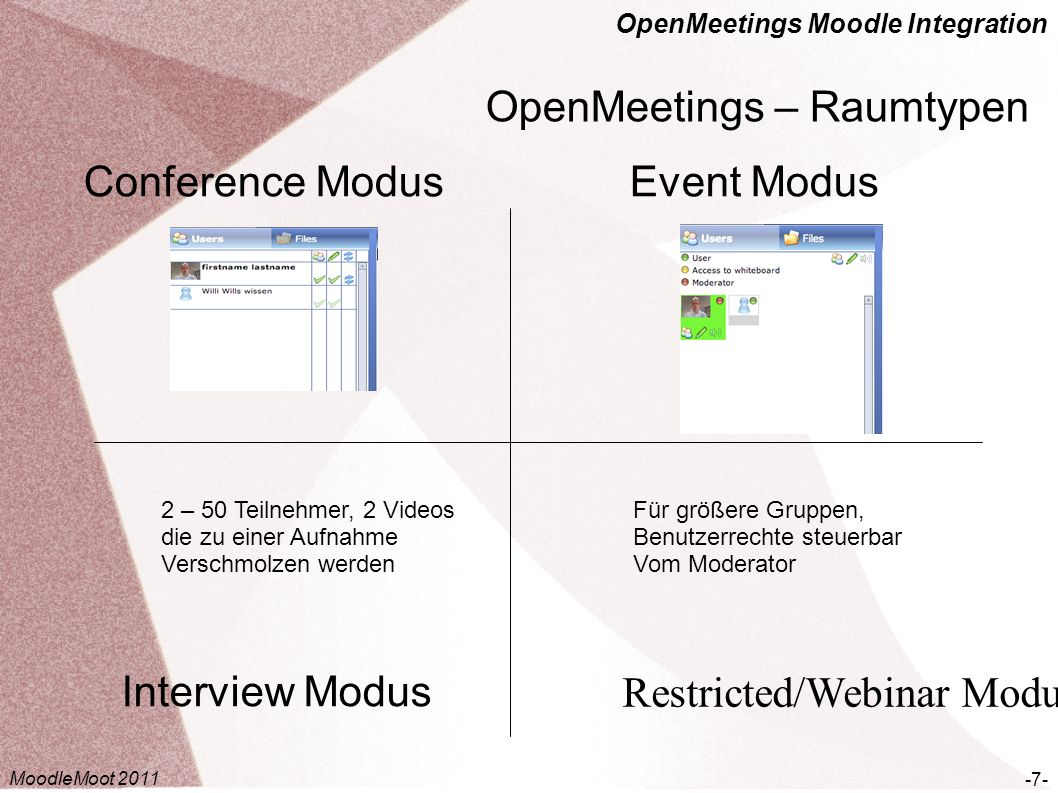 OpenMeetings Moodle Integration OpenMeetings – Raumtypen -7- Conference ModusEvent Modus Interview Modus Restricted/Webinar Modus 2 – 50 Teilnehmer, 2