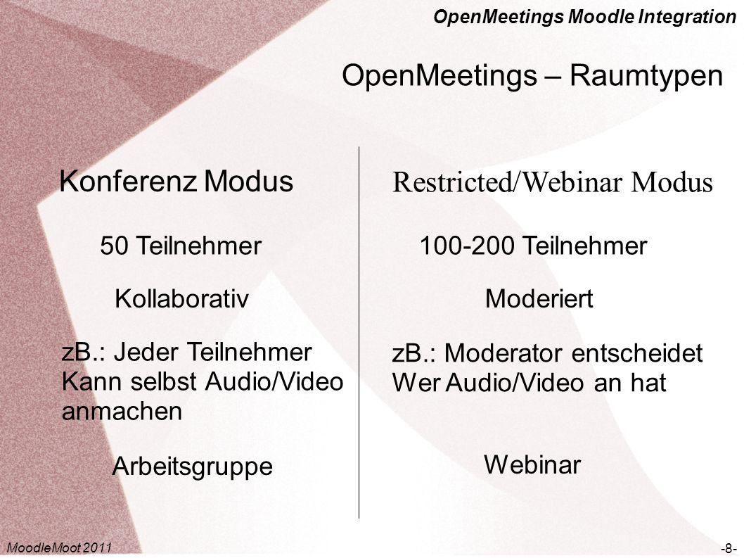 OpenMeetings Moodle Integration OpenMeetings – Raumtypen -8- Konferenz Modus Restricted/Webinar Modus 50 Teilnehmer100-200 Teilnehmer KollaborativMode