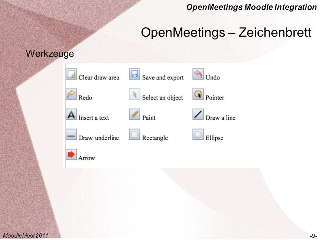 OpenMeetings Moodle Integration OpenMeetings – Zeichenbrett -9- Werkzeuge MoodleMoot 2011