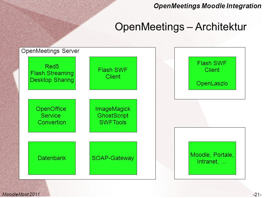 OpenMeetings Moodle Integration OpenMeetings – Roadmap -22- Was gibts an neuen Funktionen Advanced File Browser Multi-Whiteboard Möglichkeit Whiteboards abzuspeichern MoodleMoot 2011