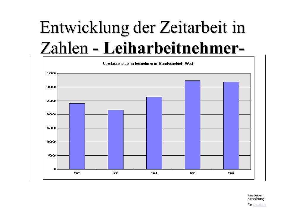 Entwicklung der Zeitarbeit in Zahlen - Leiharbeitnehmer- Ansteuer Schaltung für DeaktivDeaktiv