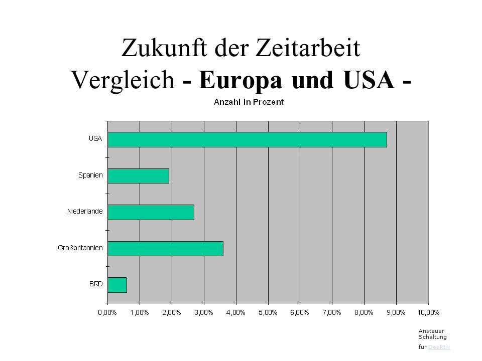 Zukunft der Zeitarbeit Vergleich - Europa und USA - Ansteuer Schaltung für DeaktivDeaktiv