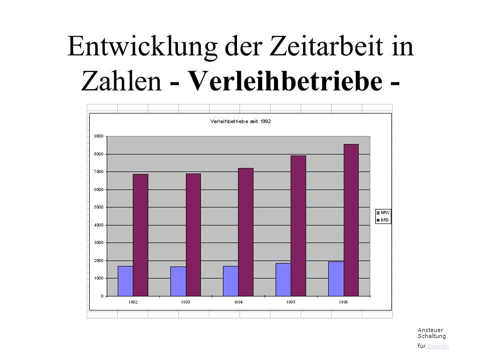 Entwicklung der Zeitarbeit in Zahlen - Verleihbetriebe - Ansteuer Schaltung für DeaktivDeaktiv