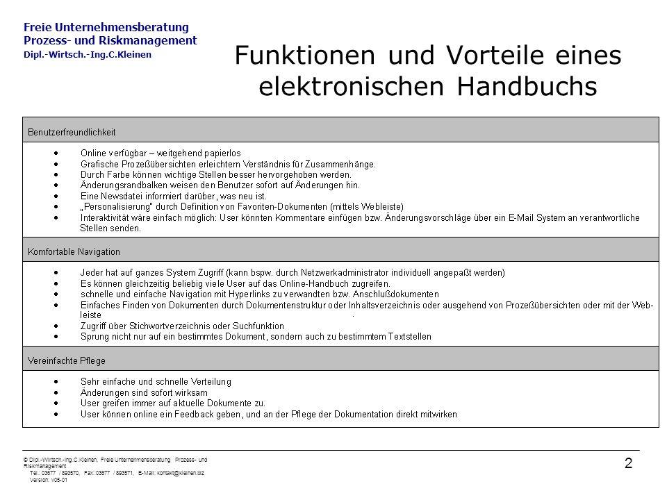 Freie Unternehmensberatung Prozess- und Riskmanagement Dipl.-Wirtsch.-Ing.C.Kleinen © Dipl.-Wirtsch.-Ing.C.Kleinen, Freie Unternehmensberatung Prozess- und Riskmanagement Tel.: 03677 / 893570, Fax: 03677 / 893571, E-Mail: kontakt@kleinen.biz Version: v05-01 13 2000 Steinbeis Transferzentrum Qualitätssicherung und Bildverarbeitung Albert Einsteinstraße 3 98693 Ilmenau URL: http://www.stz-ilmenau.de Norm: DIN EN ISO 9001:2000 Mitarbeiter: 15 Einführung: 06/2000 Referenzobjekte: 2002 KRS-MARABU Ball and Roller Technology GmbH Im Vorwerk 30 36450 Barchfeld URL: http://www.krs-gmbh.de Norm: ISO/TS 16949:2003, DIN EN ISO 14001, EMASII ( EG- Ö ko-Audit-Verordnung Nr.