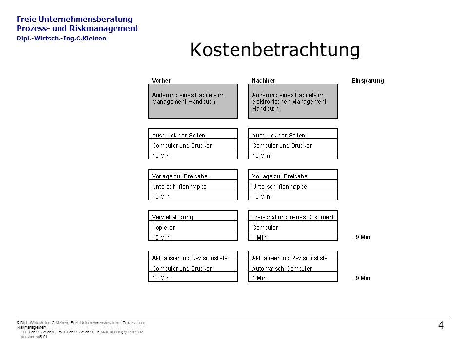 Freie Unternehmensberatung Prozess- und Riskmanagement Dipl.-Wirtsch.-Ing.C.Kleinen © Dipl.-Wirtsch.-Ing.C.Kleinen, Freie Unternehmensberatung Prozess- und Riskmanagement Tel.: 03677 / 893570, Fax: 03677 / 893571, E-Mail: kontakt@kleinen.biz Version: v05-01 5 Kostenbetrachtung Lösungsmöglichkeiten