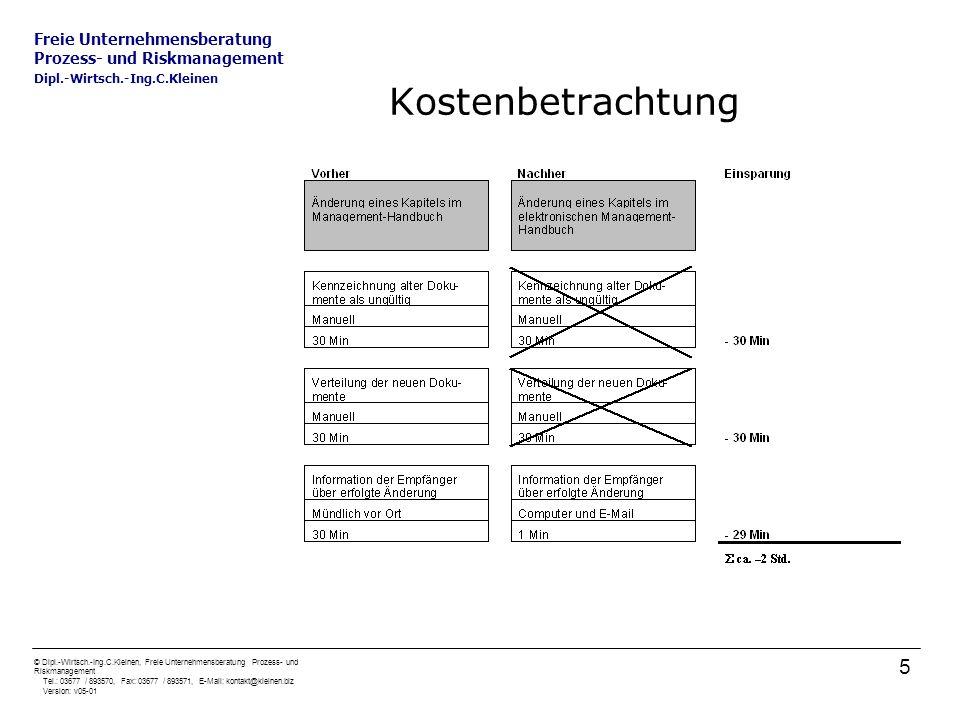 Freie Unternehmensberatung Prozess- und Riskmanagement Dipl.-Wirtsch.-Ing.C.Kleinen © Dipl.-Wirtsch.-Ing.C.Kleinen, Freie Unternehmensberatung Prozess- und Riskmanagement Tel.: 03677 / 893570, Fax: 03677 / 893571, E-Mail: kontakt@kleinen.biz Version: v05-01 16 Beratung Qualitätsmanagement: Wir bieten Unternehmen und Einrichtungen Unterstützung bei der Entwicklung und Einführung von Qualitätsmanagementsystemen auf Grundlage von: DIN EN ISO 9001:2000 VDA 6.1 QS 9000 ISO/TS 16949 Dies gilt gleichermaßen für die Pflege und Aktualisierung eines bestehenden Systems.