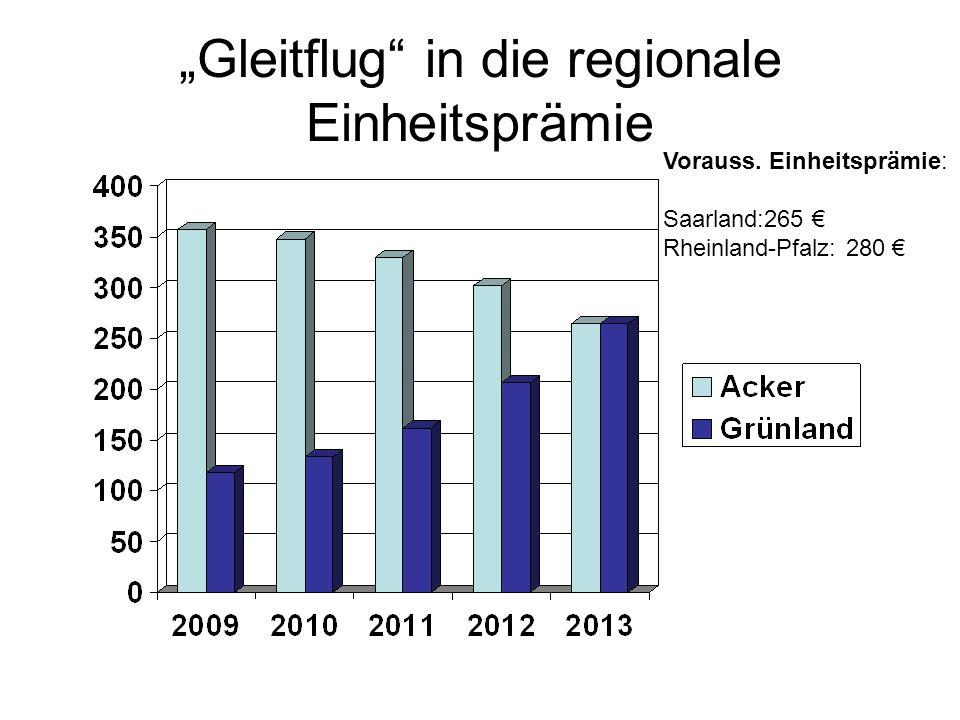 Gleitflug in die regionale Einheitsprämie Vorauss. Einheitsprämie: Saarland:265 Rheinland-Pfalz: 280