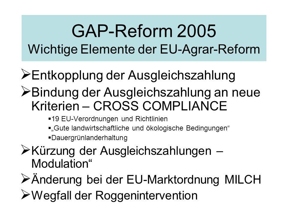 GAP-Reform 2005 Wichtige Elemente der EU-Agrar-Reform Entkopplung der Ausgleichszahlung Bindung der Ausgleichszahlung an neue Kriterien – CROSS COMPLI