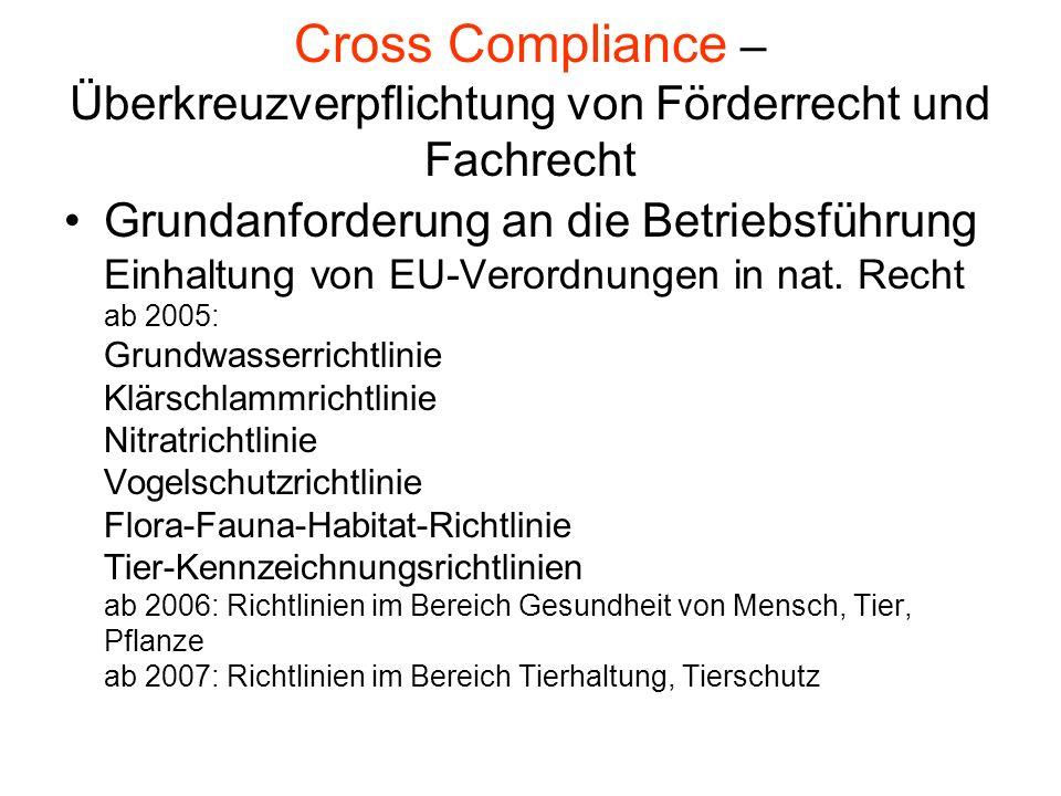 Cross Compliance – Überkreuzverpflichtung von Förderrecht und Fachrecht Grundanforderung an die Betriebsführung Einhaltung von EU-Verordnungen in nat.