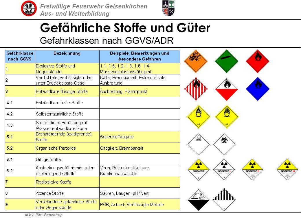 Freiwillige Feuerwehr Gelsenkirchen Aus- und Weiterbildung by Jörn Bettentrup Gefährliche Stoffe und Güter Acetylengasflaschen C2H2C2H2 C2C2 H2H2 Ab 1