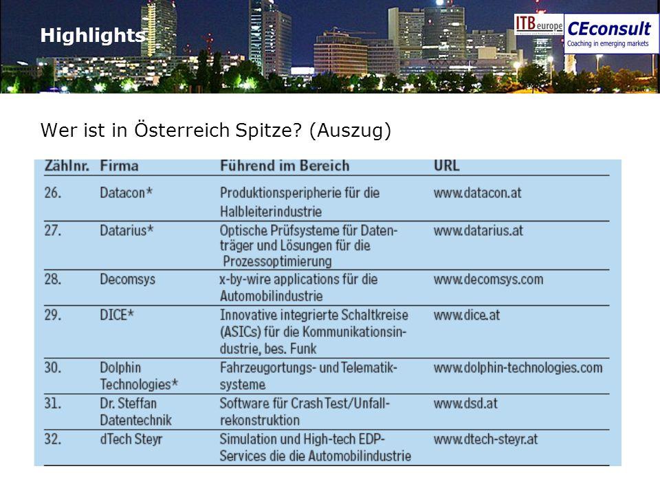 15 Highlights Wer ist in Österreich Spitze? (Auszug)