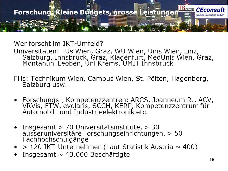 18 Forschung: Kleine Budgets, grosse Leistungen Wer forscht im IKT-Umfeld? Universitäten: TUs Wien, Graz, WU Wien, Unis Wien, Linz, Salzburg, Innsbruc
