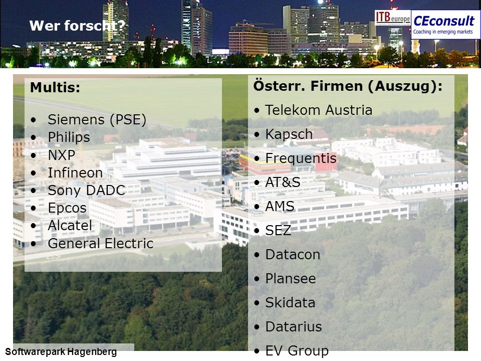 19 Wer forscht? Multis: Siemens (PSE) Philips NXP Infineon Sony DADC Epcos Alcatel General Electric Österr. Firmen (Auszug): Telekom Austria Kapsch Fr