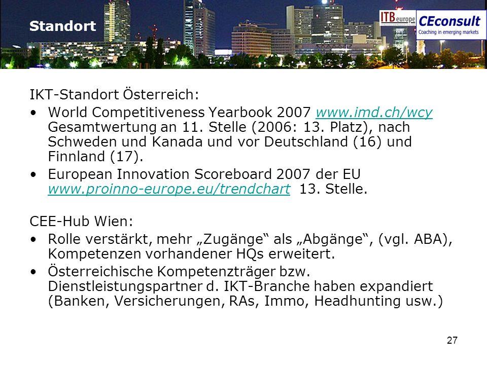 27 Standort IKT-Standort Österreich: World Competitiveness Yearbook 2007 www.imd.ch/wcy Gesamtwertung an 11. Stelle (2006: 13. Platz), nach Schweden u