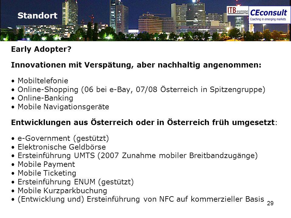 29 Standort Early Adopter? Innovationen mit Verspätung, aber nachhaltig angenommen: Mobiltelefonie Online-Shopping (06 bei e-Bay, 07/08 Österreich in