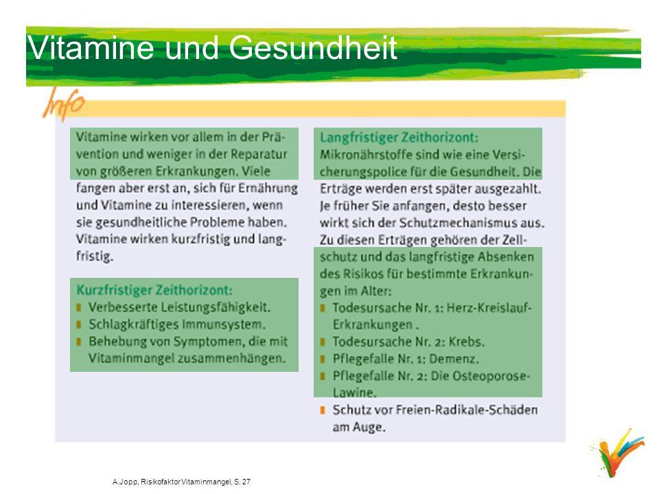 Vitamine und Gesundheit A.Jopp, Risikofaktor Vitaminmangel, S. 27