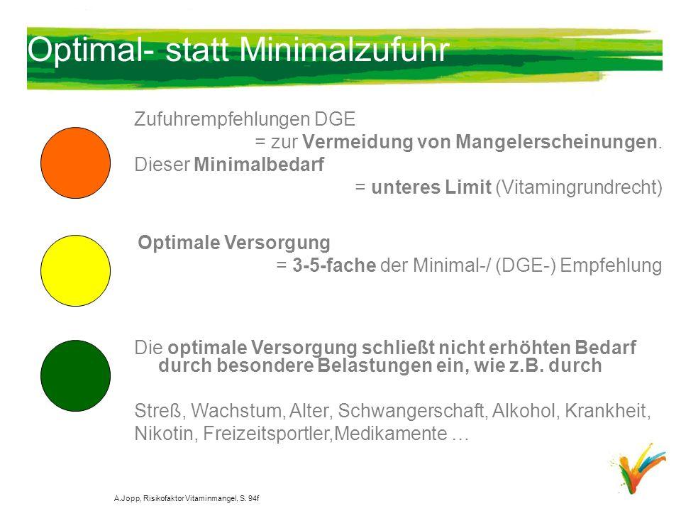 Optimal- statt Minimalzufuhr Zufuhrempfehlungen DGE = zur Vermeidung von Mangelerscheinungen. Dieser Minimalbedarf = unteres Limit (Vitamingrundrecht)