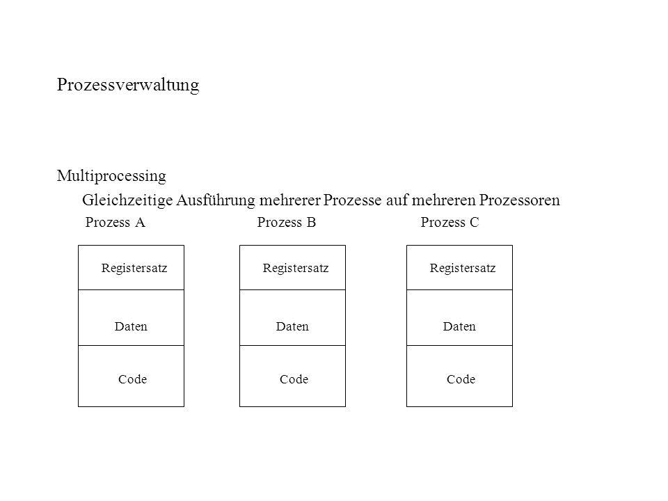 Prozessverwaltung Multiprocessing Gleichzeitige Ausführung mehrerer Prozesse auf mehreren Prozessoren Prozess A Prozess B Prozess C Daten Registersatz